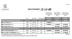 Cenik Peugeot 308