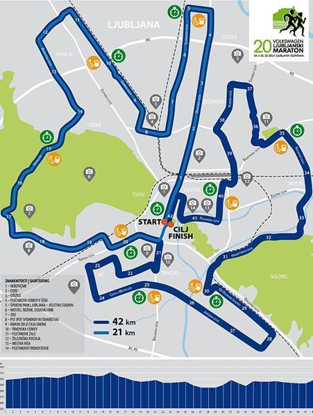 trasa-maratona